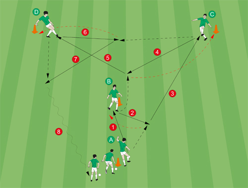 Soccer Software The New Easy Sports Graphics 6 Easy Sports Software English